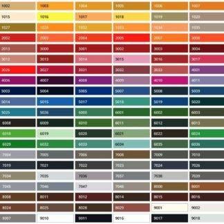 Izbira barve za trezor